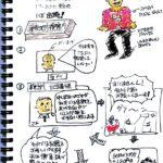 東京拘置所獄中記-4
