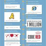 ネット個人民主主義の時代 日本のインターネット史