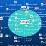Googleギャラクシーは、2006年からどのように変ったのか?