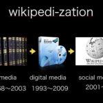 wikipedization