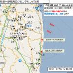 東京電力の電力使用状況 ステイタスを公開することの重要性