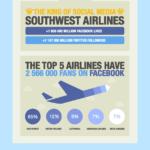 アメリカ人はパスポートを持っている人よりFacebookのアカウントを持ってる人が多い