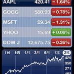 2012年Apple 第一四半期(2010-10-12)売上高は過去最高の463億3,000万ドル、純利益130億6,000万ドル、希薄化後の1株当り利益13.87ドル