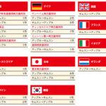 サムスンとのトップ交渉決裂、現状はアップルやや有利か :日本経済新聞