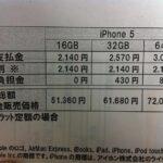 ちょっと待てよ…iPhone5よりもiPod touchでもいいのかも…と思い出した…。