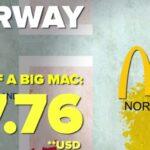 世界で一番ビッグマックが安い国はどこ?世界のビッグマック最高値から最安値まで!