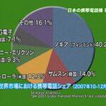 東京ITニュース 04/14(月)「日本の携帯電話に淘汰の波」