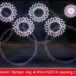 五輪にならなかった開会式 四輪ピック! #SOCHI2014