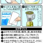 牛乳1リットルパック1箱からハガキ4枚をつくる方法