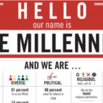 米国8,000万人の「ミレニアル世代Millennial Generation(1980〜2000年生まれ)」の特徴 日本のミレニアル世代は2,674万人