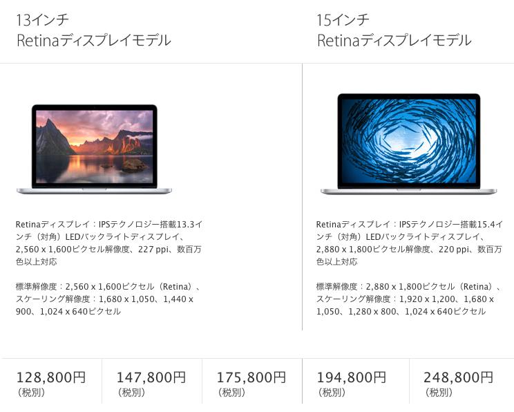 Apple製品のppi比較 Retinaのppi(解像度)は326ppi設定 16