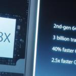 iPad Air 2のプロセッサ「A8X」の威力は?