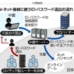 【セキュリティ】ロジテックのルーターからIDパスワード流出 不正プロキシ事件