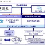 海外戦略 デジタルガレージ×講談社