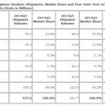 Xiaomi 世界3位のスマホメーカー 強さの秘密