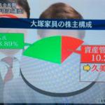 週刊 大塚家具ニュース