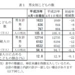 総務省,15歳未満の子供1633万人 20年後 20歳から34歳が1633万人しか日本にいない事実