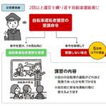 2015年6月1日より自転車に関する法律が厳しく変わる!道路交通法改正 大阪のオバちゃん気をつけて!