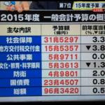 2015年(平成27年)一般会計予算 総額96兆円