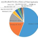 マイクロソフトの戦略ミスWindows10は、いっそNewXPとかの名前にすれば?
