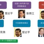 50ものサイトを閉鎖させる権限を持つ中国の国家インターネット情報弁公室のチカラ