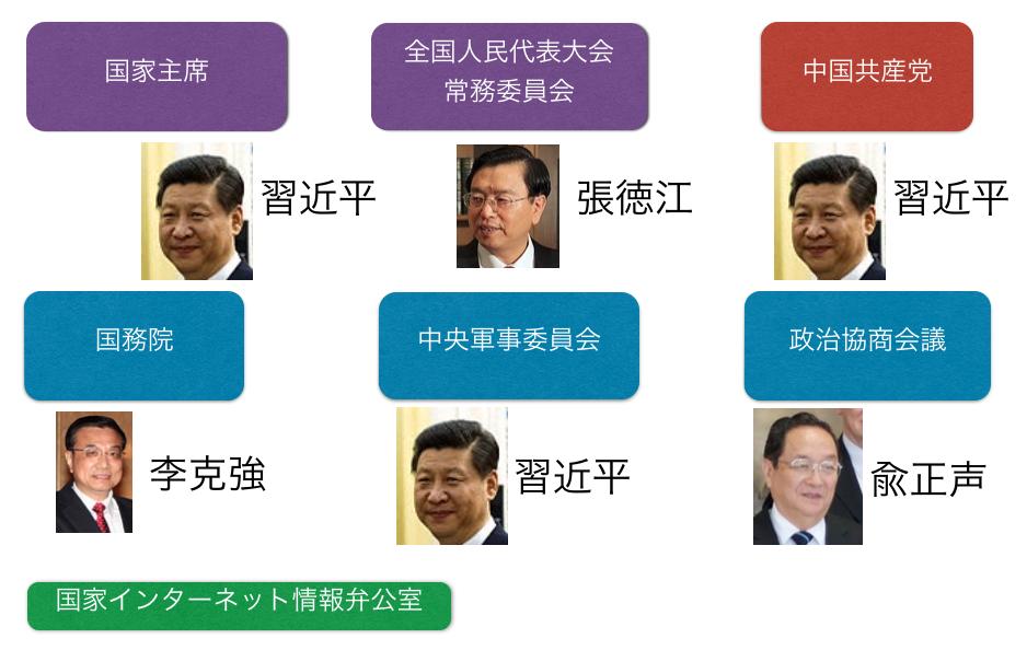 50ものサイトを閉鎖させる権限を持つ中国の国家インターネット情報弁公室のチカラ 14