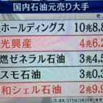 出光、昭和シェルを33%買収 1691億円