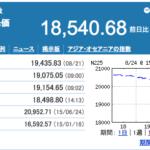 世界同時株安という名の『チャイナリスク』
