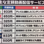 【重要!】本日のサブスクリプション解約リスト 2015年09月30日