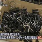 22兆円市場「官公需法」改正閣議決定!中小企業庁取引課のベンチャー支援