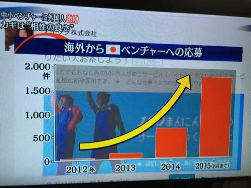 日本で働く外国人 78.8万人 ウォンテッドリーのリザ・ヴェンティッグさん 8