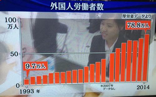 日本で働く外国人 78.8万人 ウォンテッドリーのリザ・ヴェンティッグさん 7