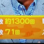 宝塚vs巨人は、250万人vs300万人
