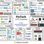 FinTech フィンテック チャート