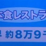 世界の日本食レストラン数 8万9000店舗 東京都の飲食店数8万8000店舗