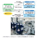 コンビニATMの引き出し手数料の原価は¥50程度 1日あたり現金160億円の在庫