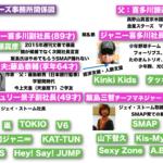 【KNN図解】ジャニーズ事務所騒動の登場人物関係図