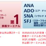 羽田空港 何番ターミナル?飛行機会社・遅延・欠航情報
