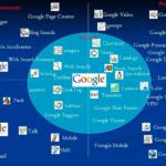 Googleマトリックス