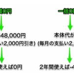 MNP キャッシュバック 2016年2月号「実質0円がなくなる!」