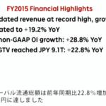【事業報告】rakuten3.0 2020 楽天 三木谷浩史CEO  日本語 2015年度通期及び第4四半期決算発表・決算説明会