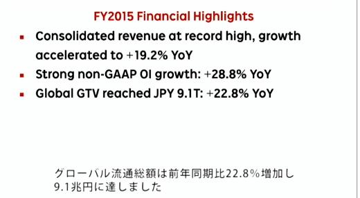 【事業報告】rakuten3.0 2020 楽天 三木谷浩史CEO  日本語 2015年度通期及び第4四半期決算発表・決算説明会 11