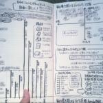 これがヒマナイヌ川井のブロググロースハックだ!