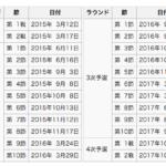 サッカー日本代表 ワールドカップアジア2次予選 5-0 シリア戦