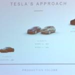 tesla model3  まもなく発表