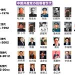 チャートで一目でわかる中国共産党の権力図
