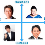 日本の『毒舌市場』40億円 有吉とマツコ、坂上、林の共通点 気になる年収は?