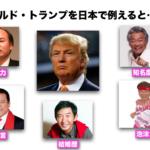 ドナルド・トランプ候補を日本で例えたならば…こんな感じ…