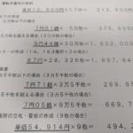 【誰も知らない選挙の公費負担】参議院選挙、候補一人あたり最大680万円まで公費で負担  ※東京選挙区の場合