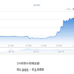 ビットコイン高値続伸中!1BTC=¥62,363